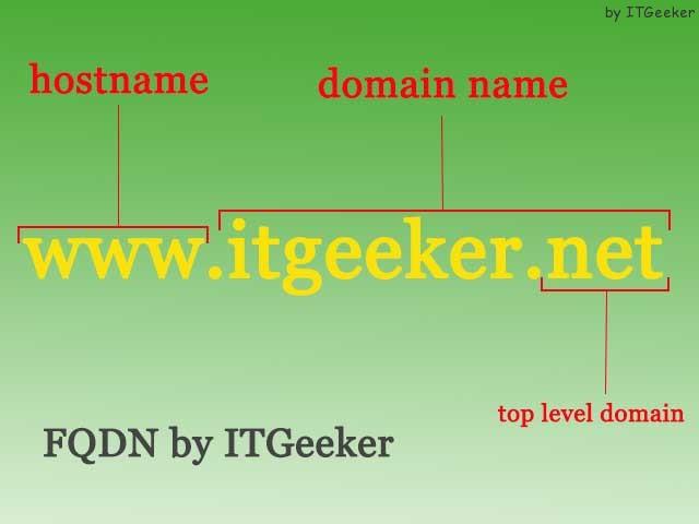 FQDN-itgeekr