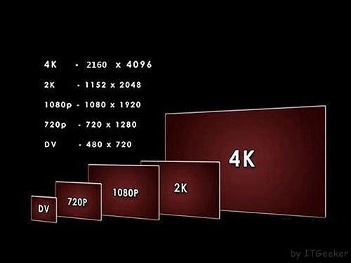 resolution_4K