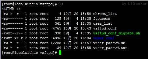 vsftpd-install-by-itgeeker2014